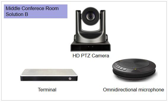Middle conference room solution 2 _avlink HD PTZ camera.jpg