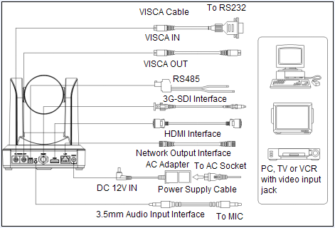 AVL-520 HD PTZ Camera diagram.png